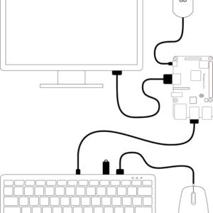 Raspberry Pi tastatura, oficijelna sa usb HUB-om