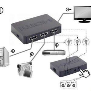 HDMI razdelnik, splitter, 3 na 1, sa daljinskim