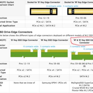 SSD 240GB M.2 SATA WD Green WDS240G2G0B